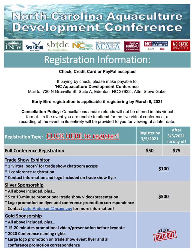NCADC 2021 Registration Information